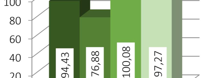 Theophylline size distribution